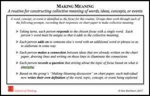 Making Meaning- A Thinking Routine for constructing collective meaning of words, ideas, concepts or events